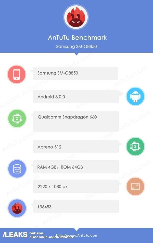 Screen AnTuTu Samsung con Snapdragon 660