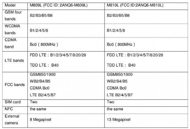 leak meizu m8c/Lite caratteristiche tecniche 1