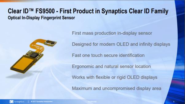 La tecnologia di Synaptics per la rilevazione dell'impronta