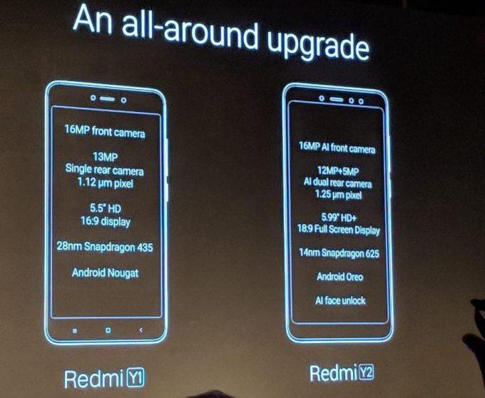 Il Redmi Y2 rappresenta un notevole passo in avanti rispetto a Y1