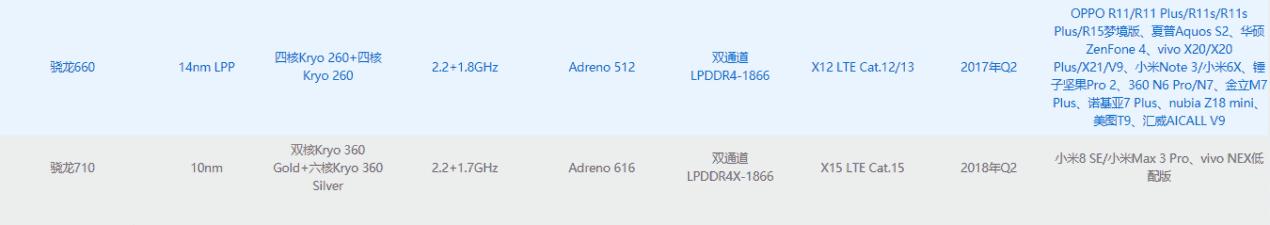 Xiaomi Mi Max 3 Pro esiste? Un immagine sul sito di Qualcomm riaccende le speranze