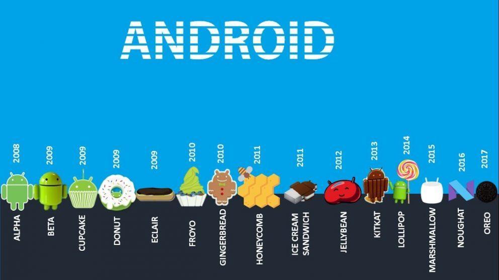 Trapela il nome della prossima versione di Android