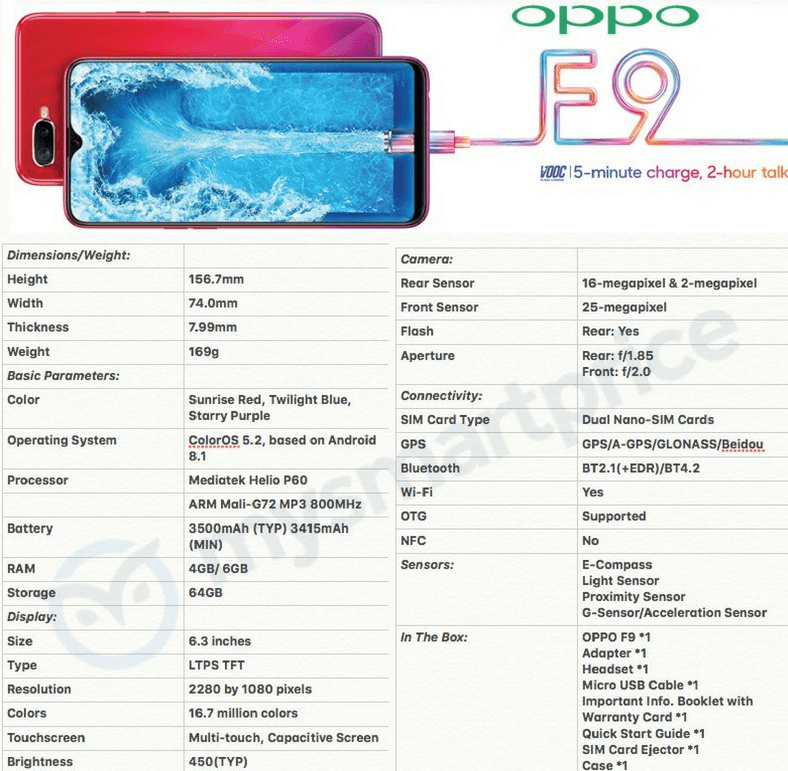 Specifiche Tecniche Oppo F9 | Evosmart.it