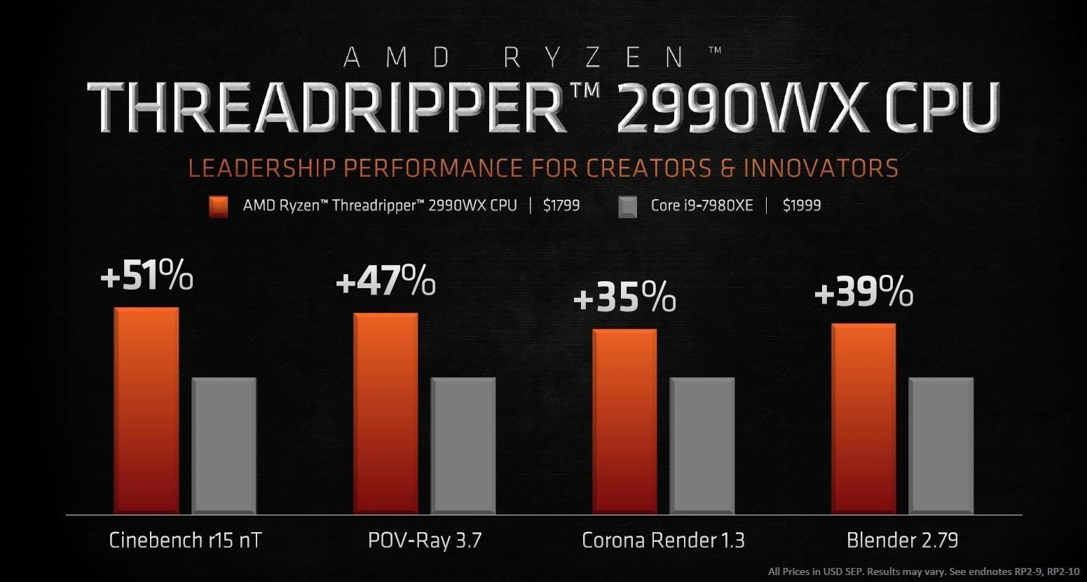 AMD Threadripper serie 2000 - Le specifiche tecniche