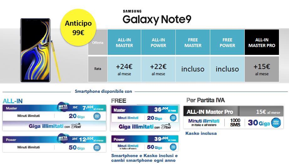 Samsung Galaxy Note 9 entra a far parte del listino 3 Italia