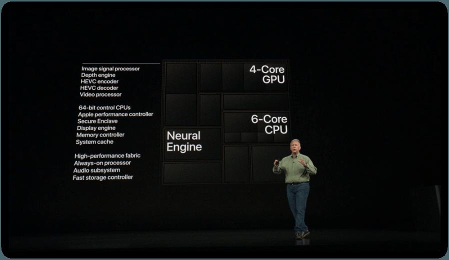 Il chipset A12 Bionic di Apple è uno dei più avanzati in ambito smartphone