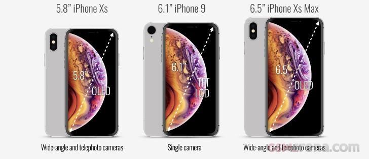 iPhone XS, iPhone 9 e iPhone XS Max: diagonali, tecnologie dello schermo e fotocamera | Evosmart.it
