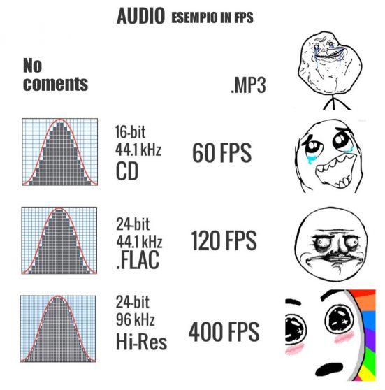 Simpatico esempio di audio super-campionato con la quantità di Frame per Secondo. Peccato che l'occhio umano si fermi ai 12, tutto il resto è un'illusione di fluidità maggiorata. | Evosmart.it