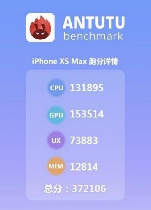 Numeri raggiunti da iPhone Xs Max su AnTuTu | Evosmart.it