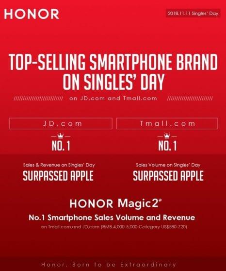 Honor festeggia il record di vendite durante il Singles' Day