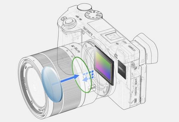 La prima mirrorless del 2019 è la Sony ⍺6400