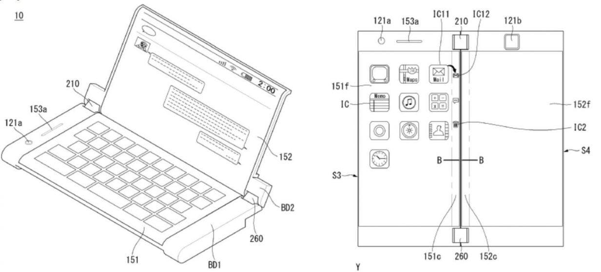 LG preparara il suo smartphone pieghevole: avrà due schermi?