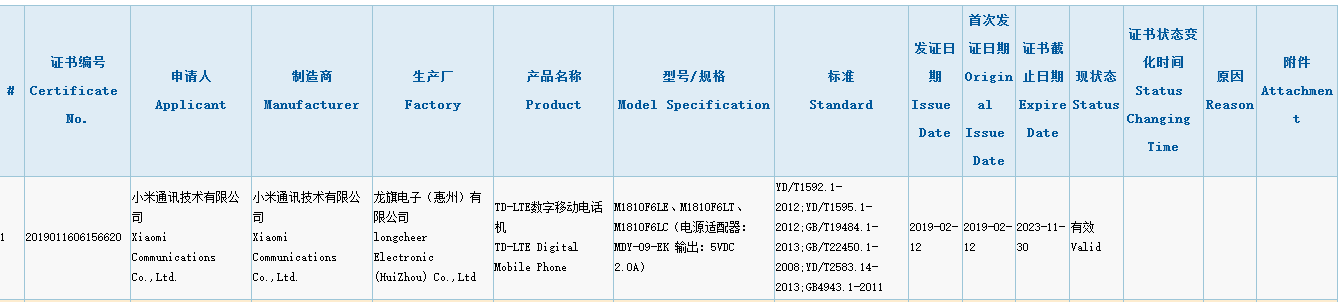 Redmi 7 riceve la certificazione 3C, sara lui il campione della fascia low cost?