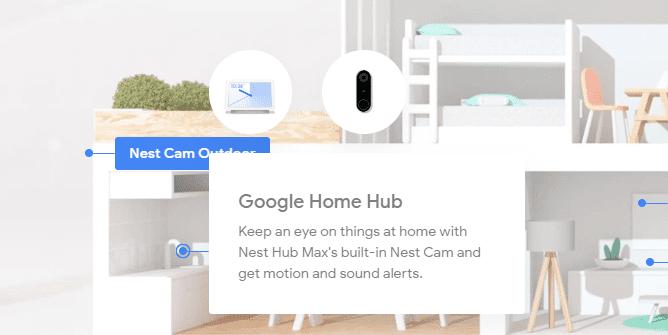 Fotocamera ad infrarossi e allarme integrato nel nuovo hub domestico di Google | Evosmarti.t