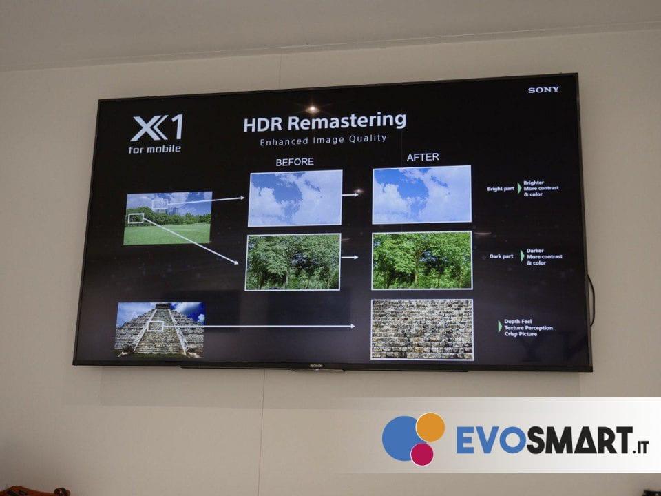 Ecco come funziona l'HDR del nuovo pannello | Evosmart.it