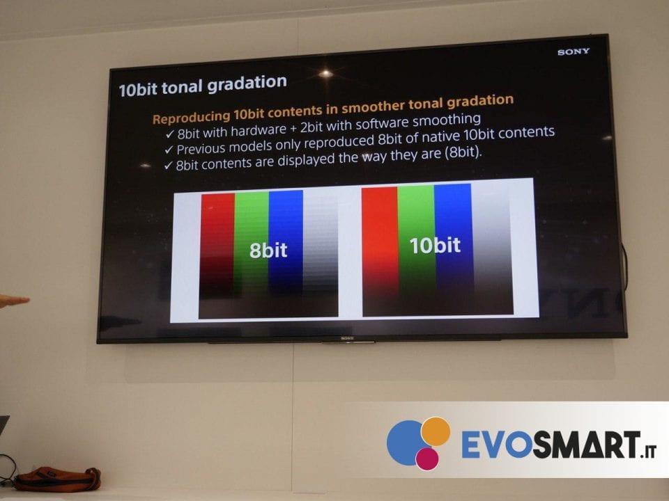 Ecco come funziona la gestione colori | Evosmart.it