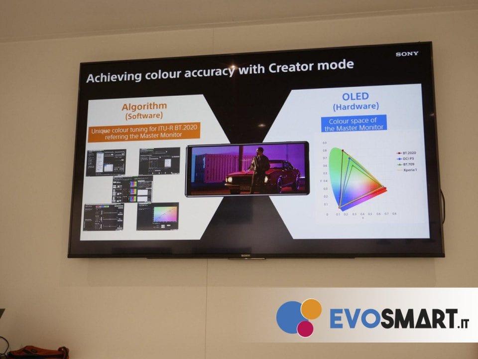 Sony spiega il profilo colore VENICE | Evosmart.it