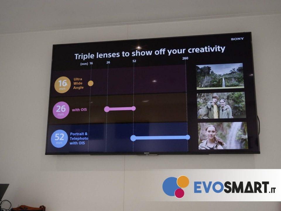Qualche dato dimostrativo sulla tripla camera | Evosmart.it