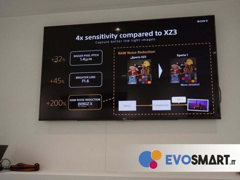 Una veloce comparison con XZ3 | Evosmart.it