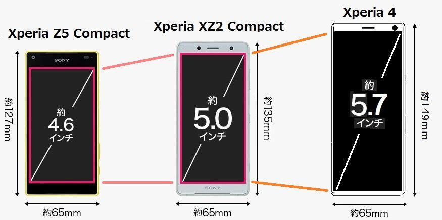 Sony Xperia 1 Concept appare in rete. Ma non dovevano non esistere più?