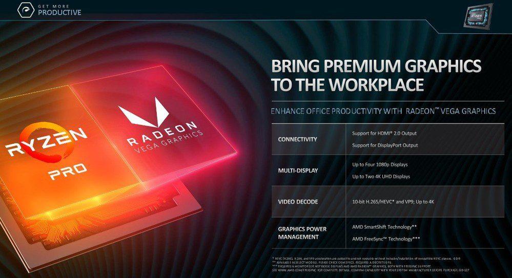 Grafica VEGA sui nuovi Ryzen PRO e Athlon PRO