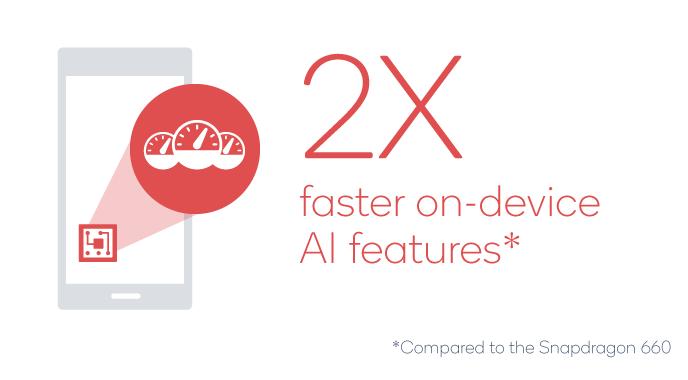 Qualcomm promette notevoli miglioramenti nelle funzioni legate all'intelligenza artificiale