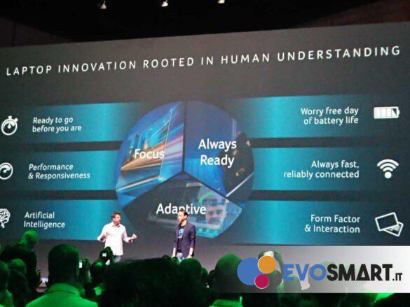 Acer Swift 5 integra le innovazioni della serie di processori Intel 10th Gen | Evosmart.it
