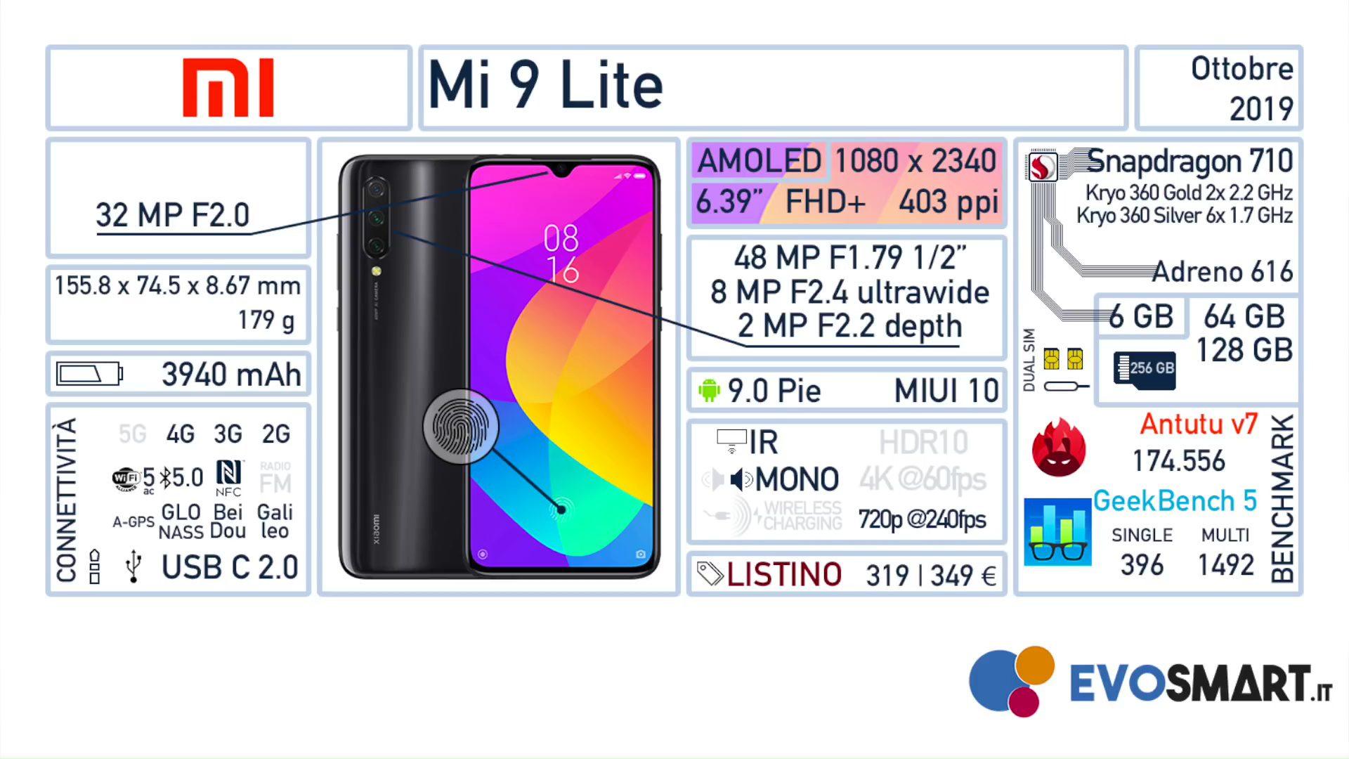 Scheda tecnica Xiaomi Mi 9 Lite
