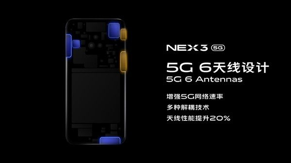 Vivo Nex 3 5G è ufficiale! Ecco tutti i dettagli