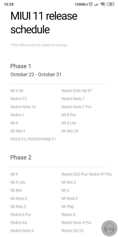 MIUI 11: rilascio della global stabile per Xiaomi