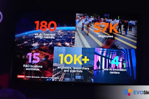 I numeri di Lenovo | Evosmart.it