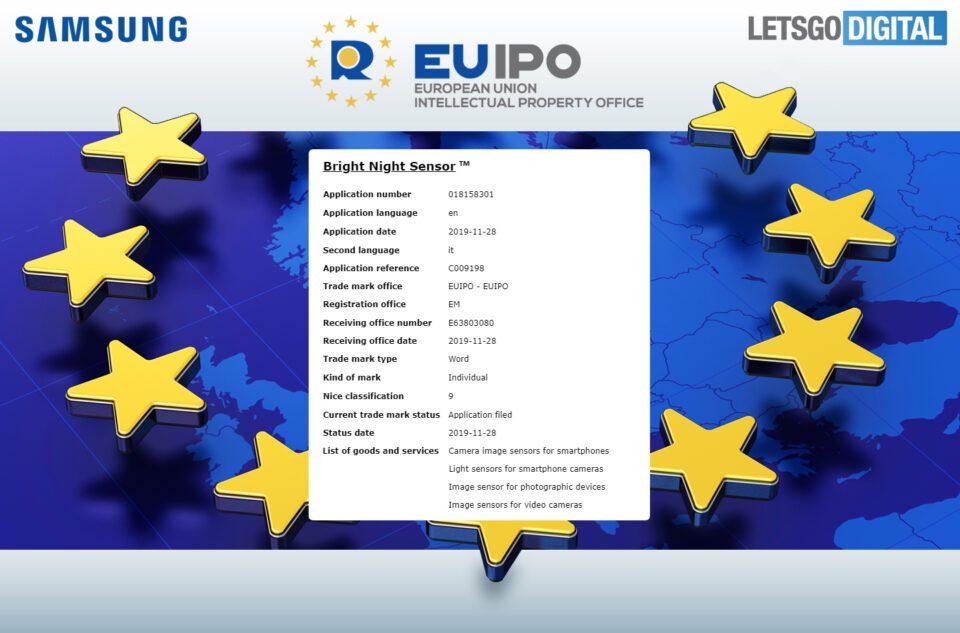 Il Bright Night Sensor è stato appena registrato presso l'EUIPO | Evosmart.it