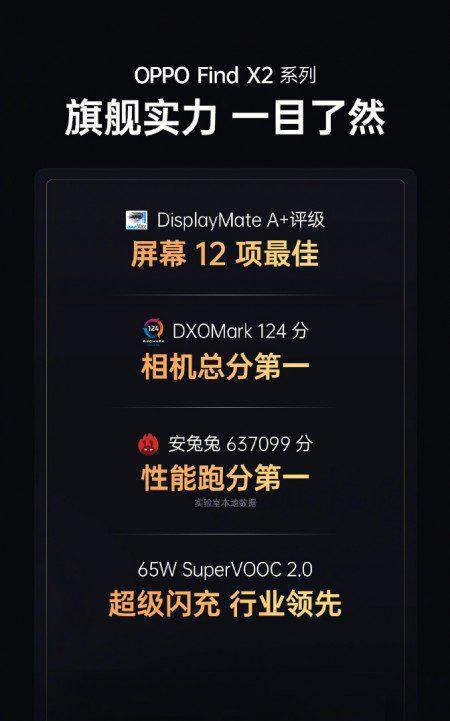 Oppo Find X2 Pro è il nuovo re di AnTuTu