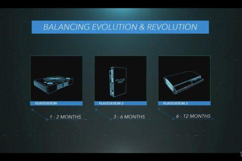 PS1, PS2 e PS3 | Evosmart.it
