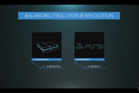 PS4 e PS5 | Evosmart.it