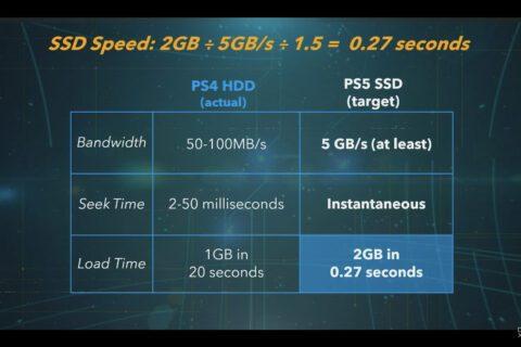HDD vs SSD | Evosmart.it