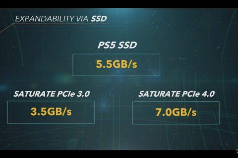 SSD PCIe 4.0 PS5 | Evosmart.it