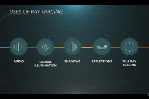 Ray Tracing su PS5 | Evosmart.it
