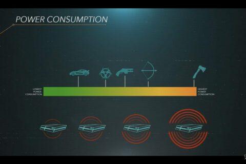 Consumi controllati PS5 | Evosmart.it