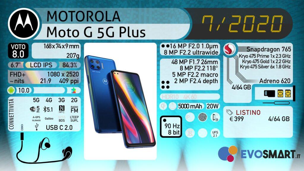 Recensione Moto G 5G Plus, di nuovo il re della fascia media?