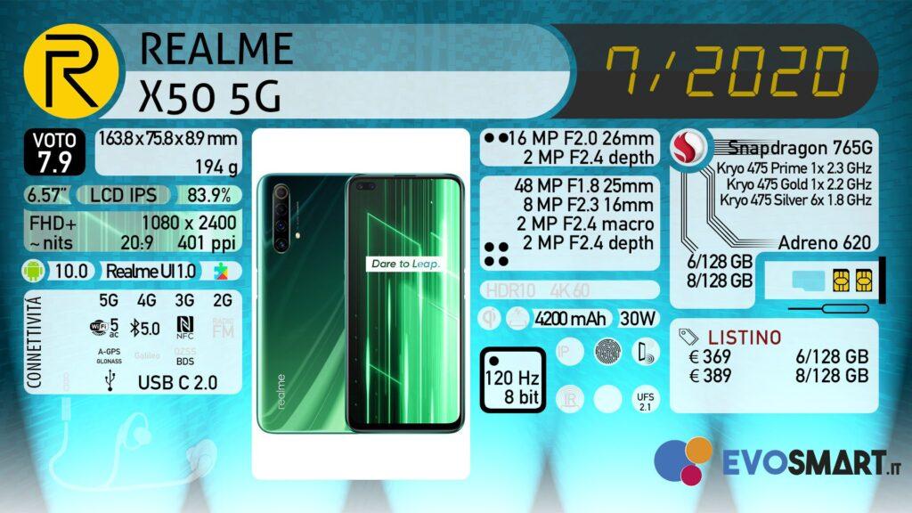 Recensione Realme X50 5G, il 5G e 120 Hz per tutti