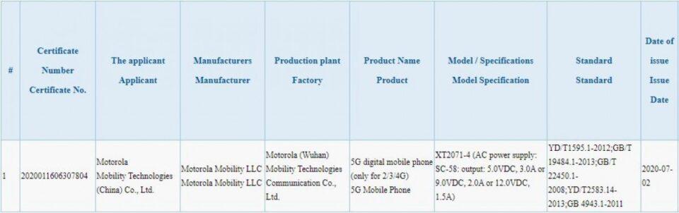 Motorola RAZR 5G ottiene la certifizione 3C e la ricarica a 18W | Evosmart.it