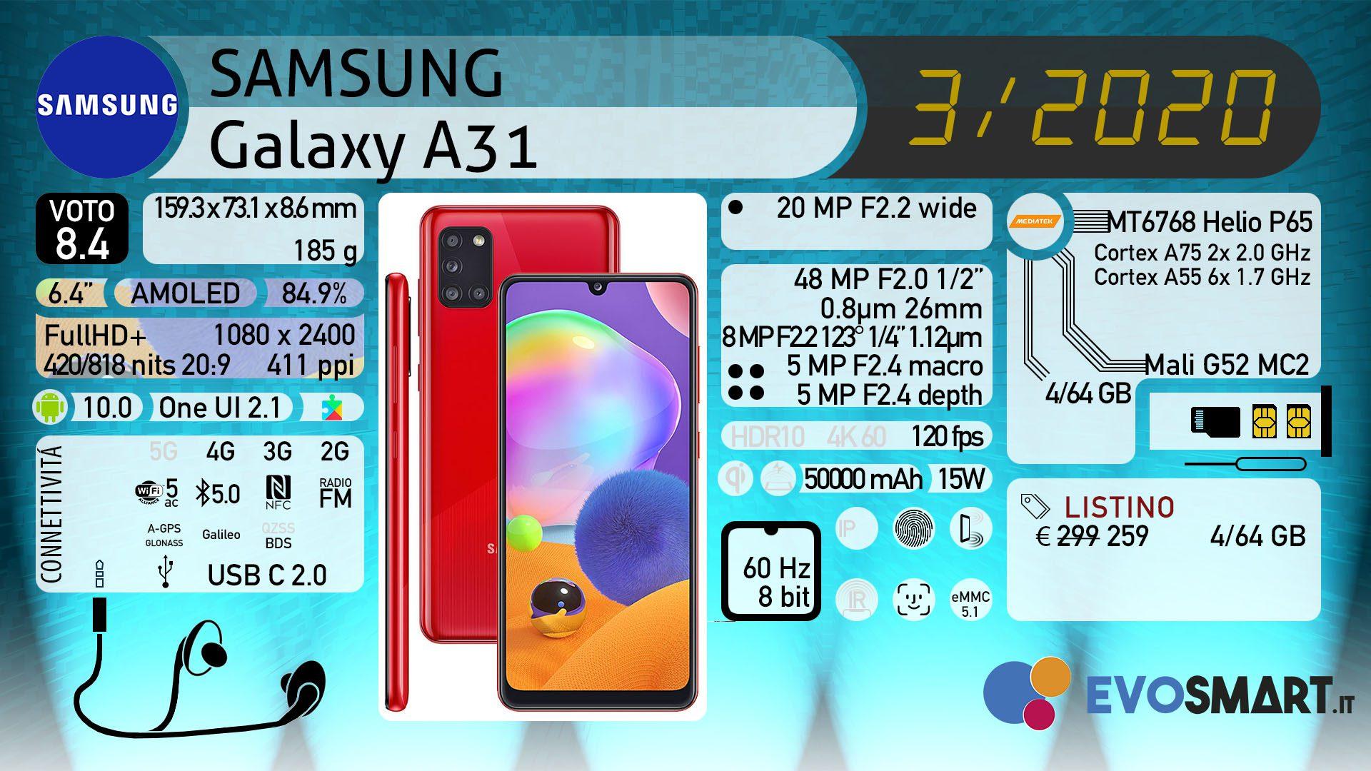 Recensione Samsung Galaxy A31, il medio gamma che non ti aspetti