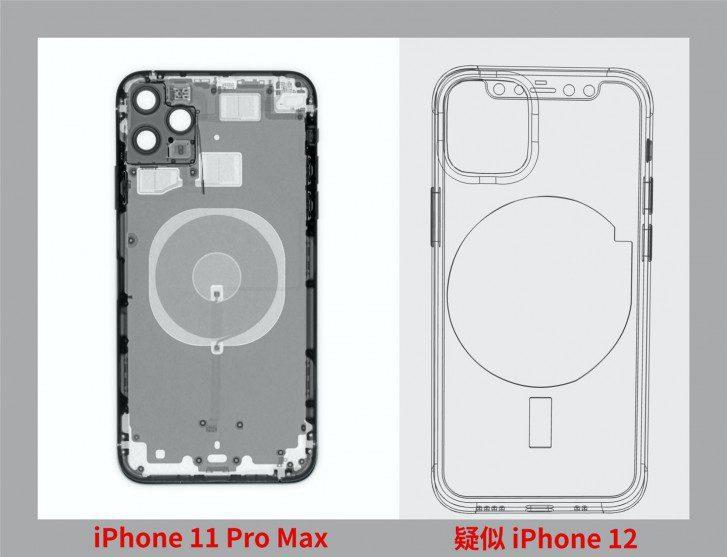 Design scocca iPhone 12