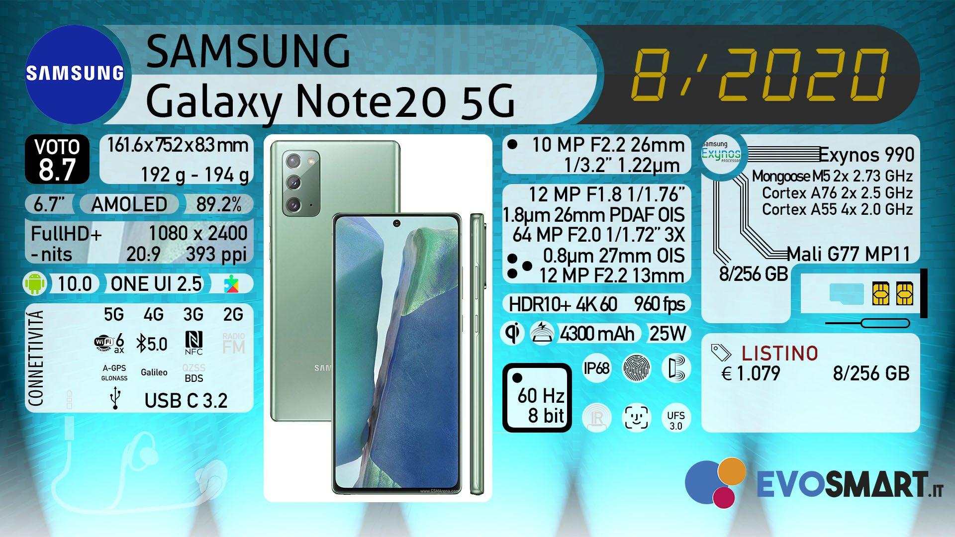 Recensione Galaxy Note20 5G: quando è il prezzo a fare la differenza!