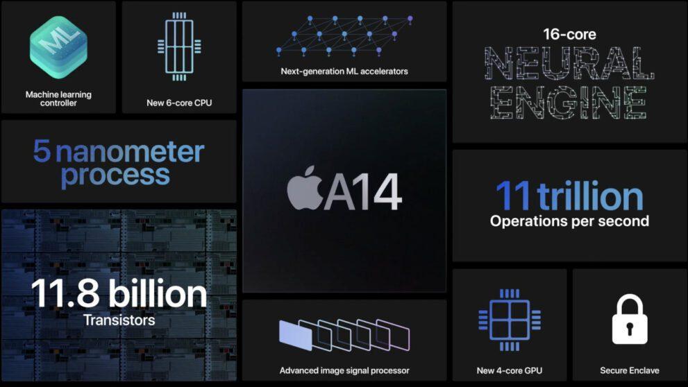 Apple presenta i nuovi iPad Air e iPad 8