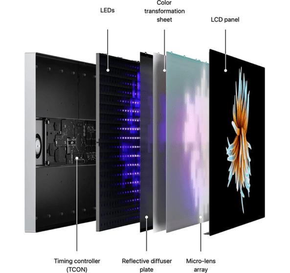 Apple accelera: nuovo fornitore per i display mini-LED