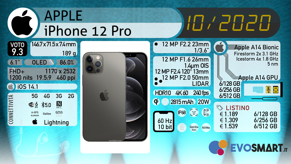 Recensione iPhone 12 Pro. Si affina ma non stravolge