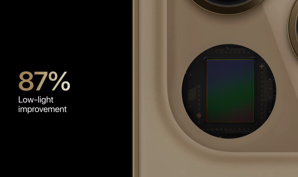 Apple promette un miglioramento notevole in condizioni di scarsa luminosità   Evosmart.it