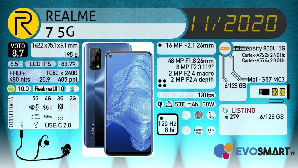 Recensione Realme 7 5G, finalmente un SUPER PREZZO!